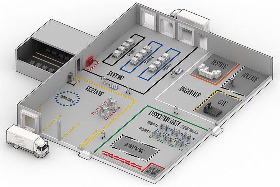 infographic line plan floormarking