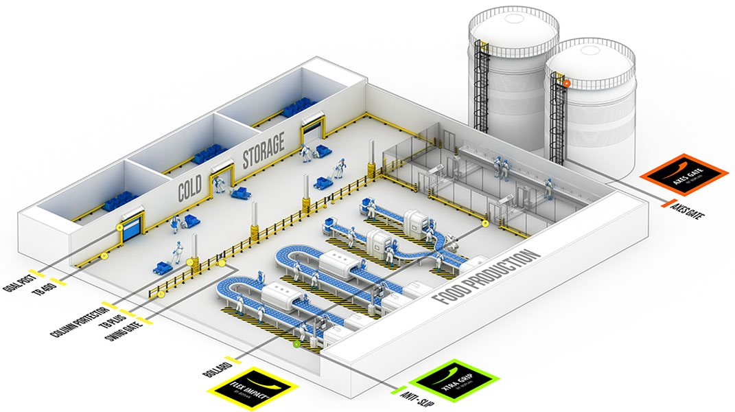 infographic safety barriers food industry