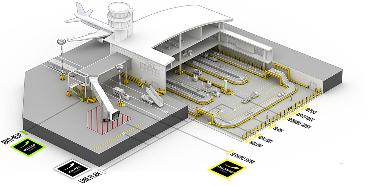 infographic safety barriers airports