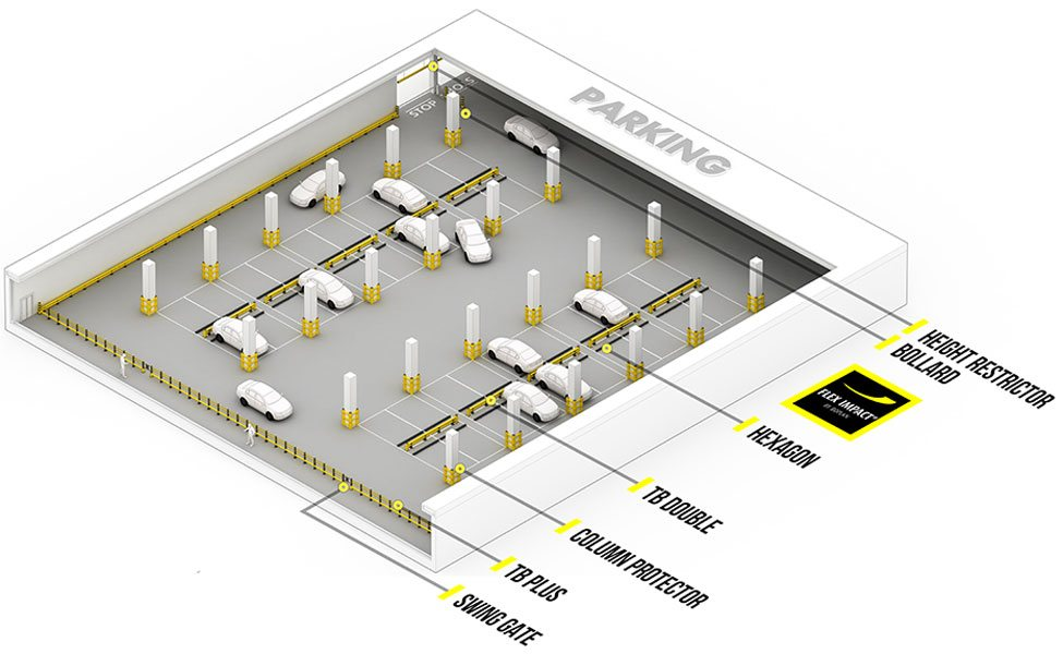 infographic safety barriers parkings