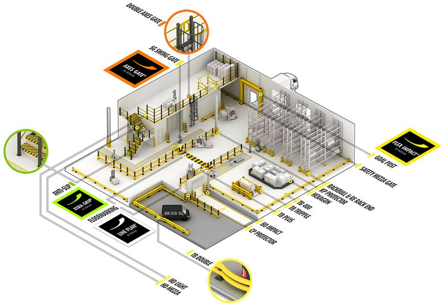 infographic safety barriers warehouses