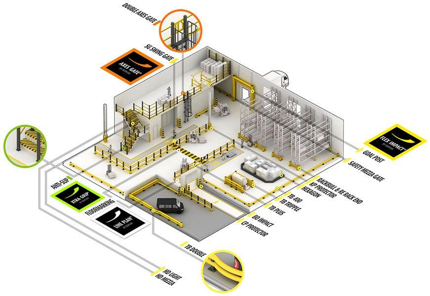 equipement_protection_entrepot_usine
